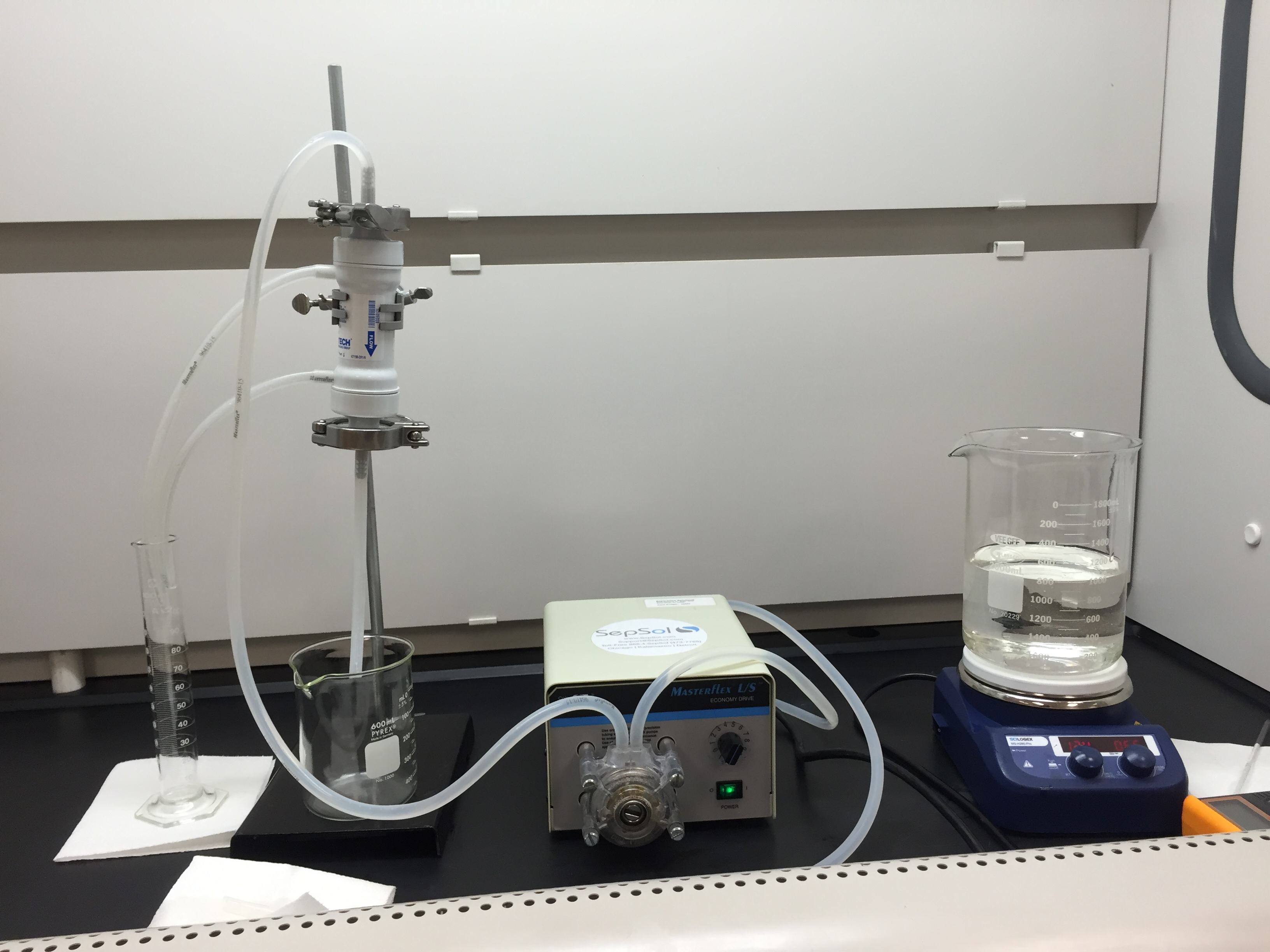 Lab Product Testing