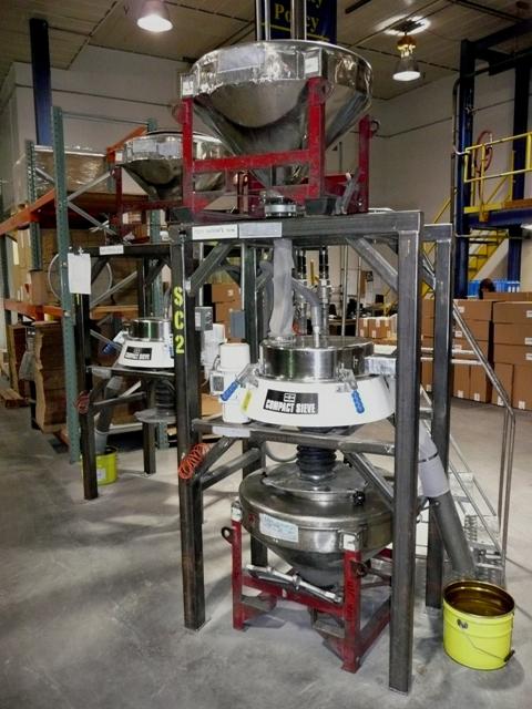 Metal Powders Screener at Deloro Stellite
